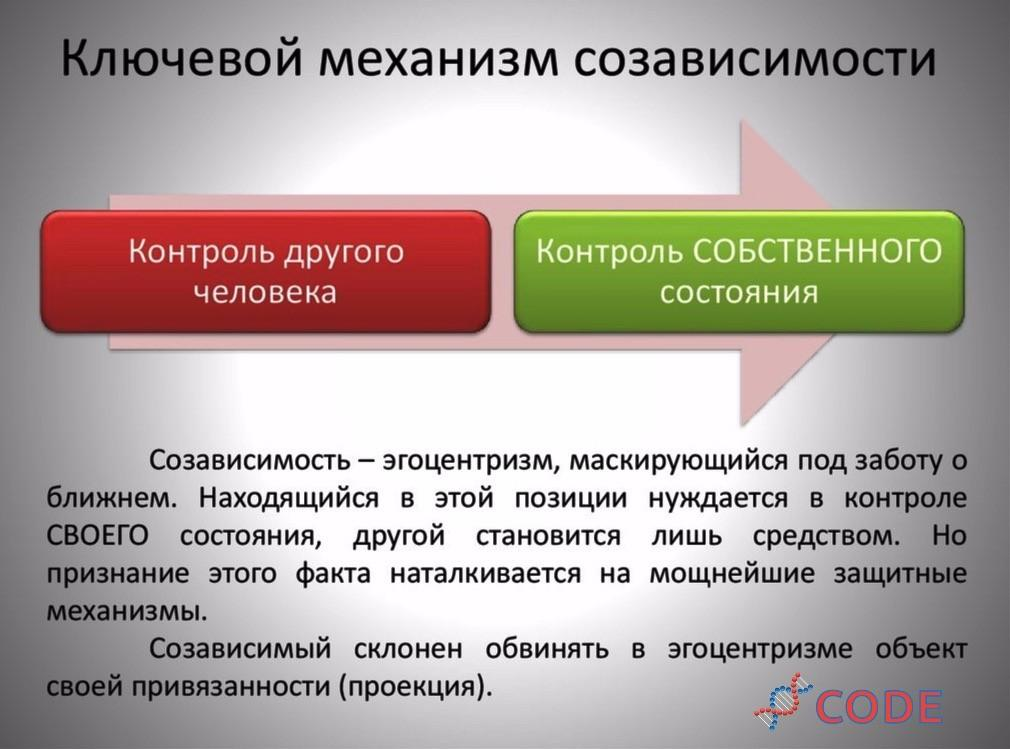 mechanizm-sozavisimosti
